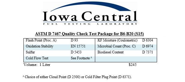 Iowa Central Fuel Testing Laboratory